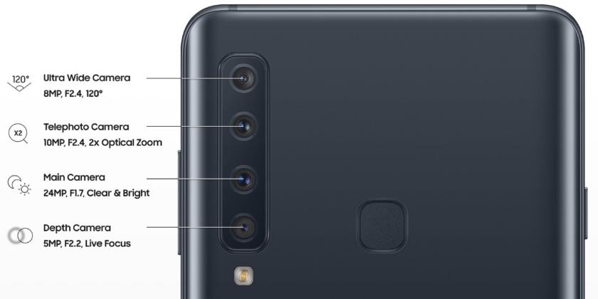 Samsung-Galaxy-A9-2018-camera-specs.jpg
