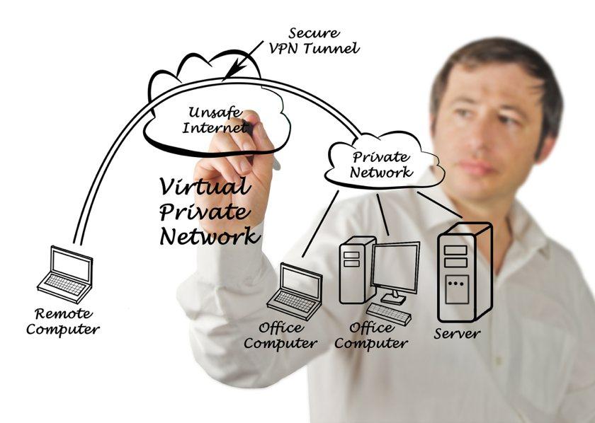 VPN_Explain.jpg