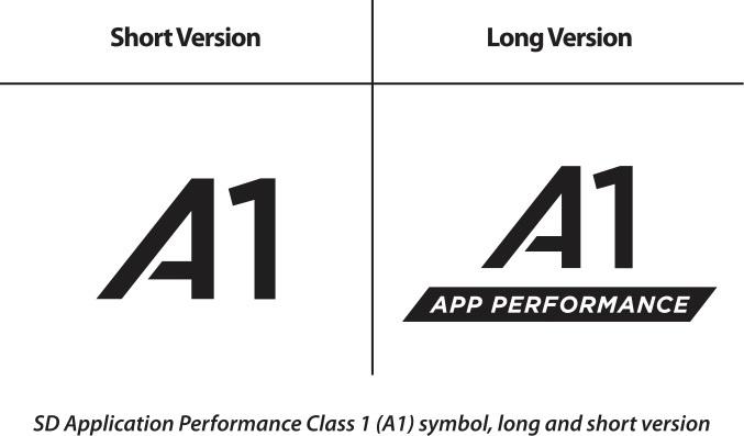 Спроектирован новый класс скорости для SD-карт