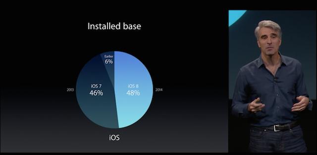 Презентация Apple (октябрь 2014): iPad Air 2, iPad mini 3, iMac с Retina-экраном и новый Mac mini-36