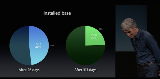 Презентация Apple (октябрь 2014): iPad Air 2, iPad mini 3, iMac с Retina-экраном и новый Mac mini-35
