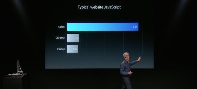 Презентация Apple (октябрь 2014): iPad Air 2, iPad mini 3, iMac с Retina-экраном и новый Mac mini-32