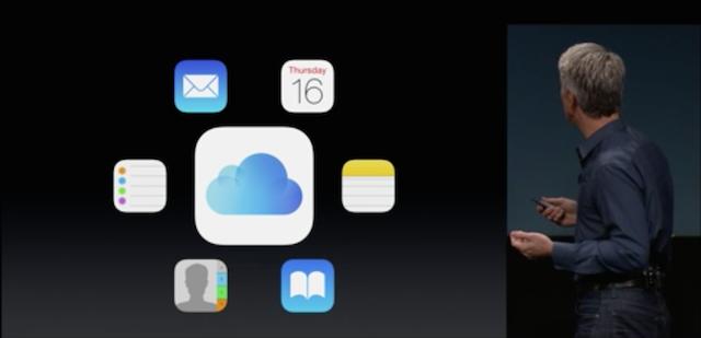 Презентация Apple (октябрь 2014): iPad Air 2, iPad mini 3, iMac с Retina-экраном и новый Mac mini-29