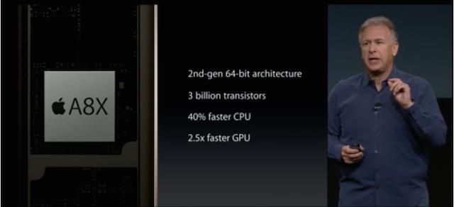 Презентация Apple (октябрь 2014): iPad Air 2, iPad mini 3, iMac с Retina-экраном и новый Mac mini-17