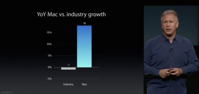 Презентация Apple (октябрь 2014): iPad Air 2, iPad mini 3, iMac с Retina-экраном и новый Mac mini-6