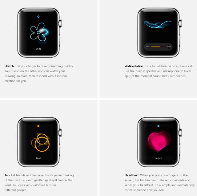 Apple Watch: дорого, красиво... бесполезно?-6
