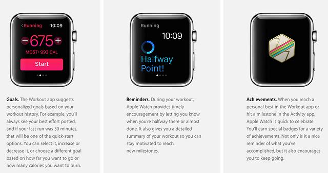 Apple Watch: дорого, красиво... бесполезно?-9
