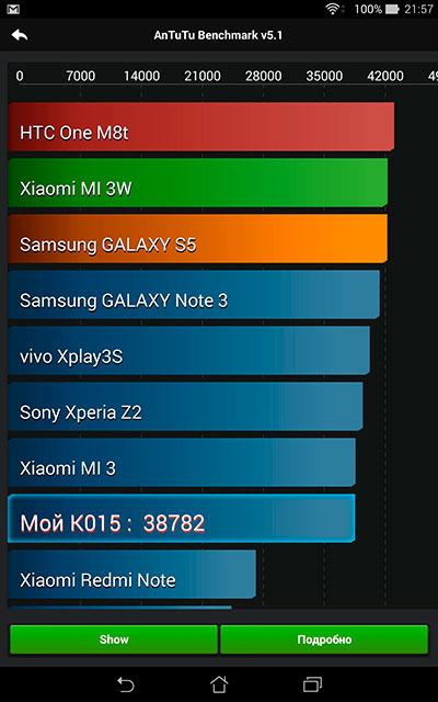 Обзор «атомного» 8-дюймового планшета ASUS MeMO Pad 8 (ME581CL)-16