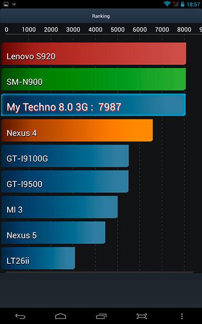 Обзор 8-дюймового металлического планшета bb-mobile Techno 8.0 3G-10