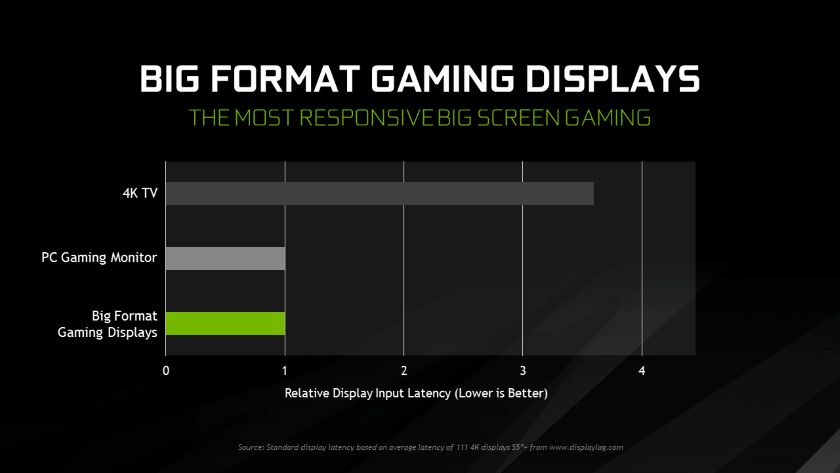 big-format-gaming-displays.png