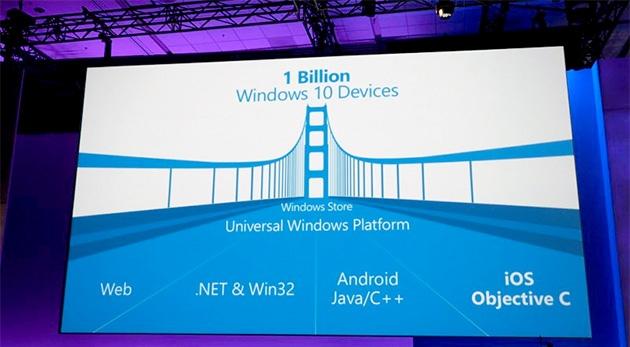 Microsoft Build 2015: новый браузер, перенос Android и iOS приложений и дополненная реальность-5