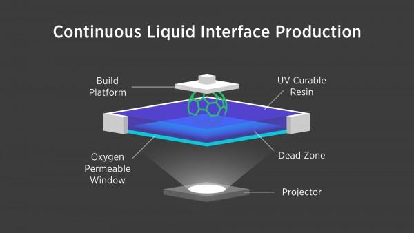 Технология компании Carbon3D ускорит 3D-печать в 10 раз (видео)-2