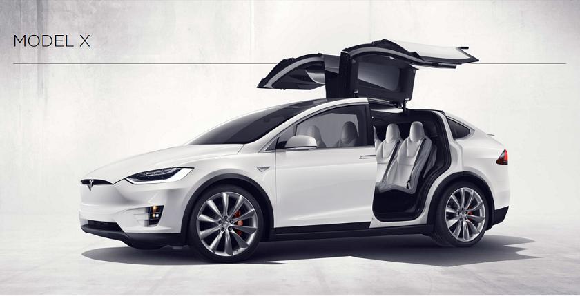 Планы Илона Маска: от Tesla и SpaceX к Hyperloop и колонизации Марса-2