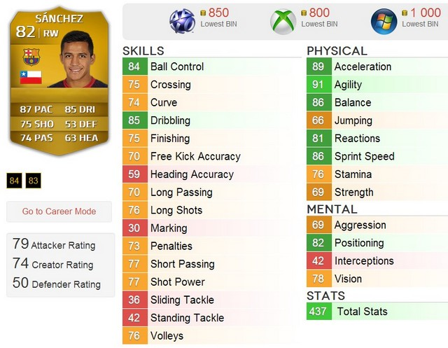 Fifa 14 как создать игрока