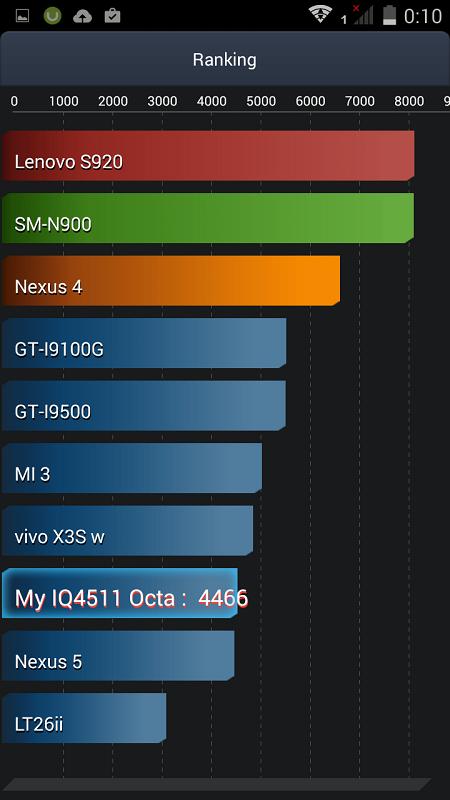 Обзор смартфона Fly IQ4511 Tornado Octa One-14