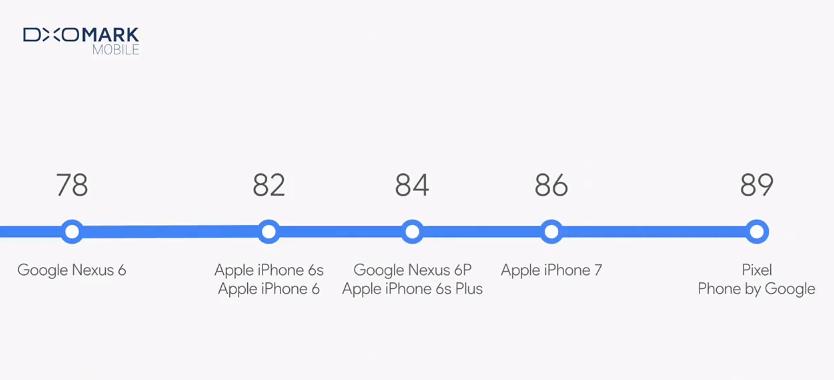 google-pixel-oct-2.png