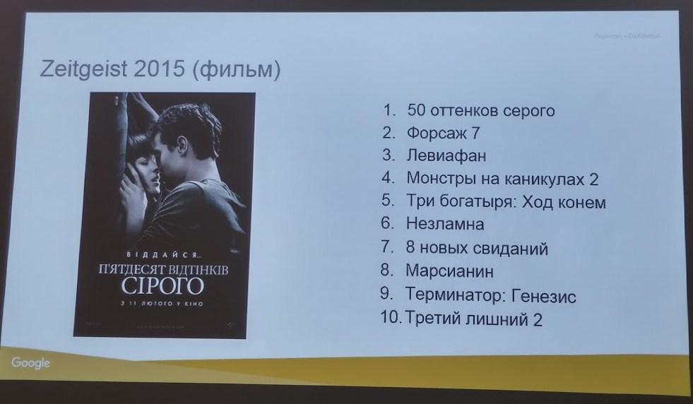 супермодель по-украински смотреть онлайн 2 сезон