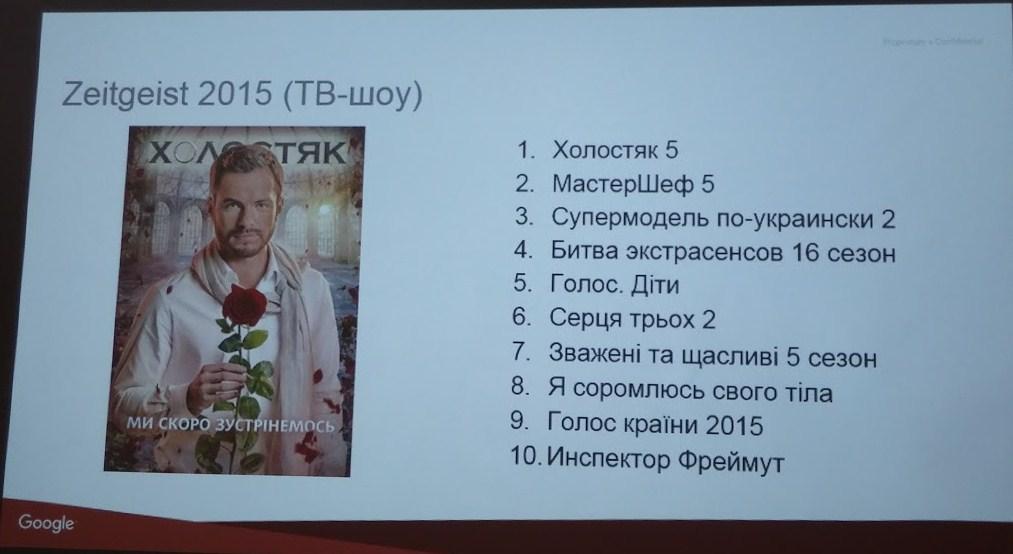 супермодель по украински 2 сезон смотреть