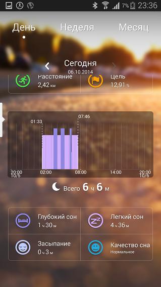 """Обзор """"умного"""" браслета Huawei TalkBand B1-19"""