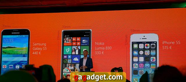 С перламутровыми пуговицами: Nokia Lumia 830, 735 и 730 Dual SIM своими глазами-2