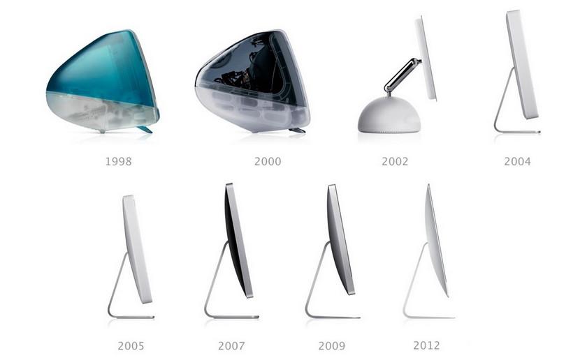 imac-design-history.jpg