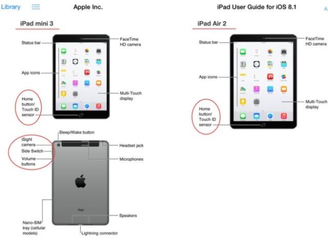 Планшеты iPad Air 2 и iPad Mini 3 засветились в мануале к iOS 8.1