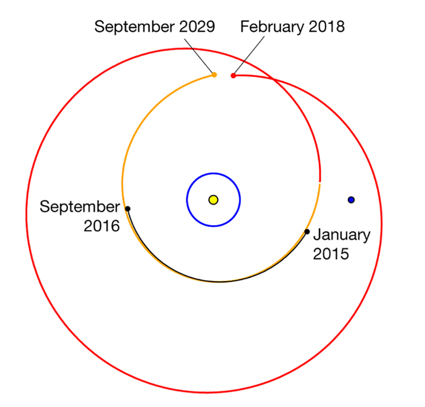 Ученые рассказали, что вокруг Юпитера вращается «неправильный» астероид Вee-Zed
