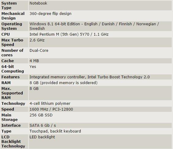 Стали известны характеристики ноутбука-трансформера Lenovo Yoga 3 Pro-2