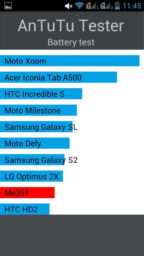 Беглый обзор Lenovo IdeaPhone A706 -21