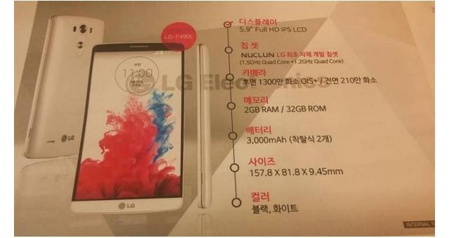 Смартфон LG Liger (F490L) на собственной платформе Nuclun на фото и в бенчмарках