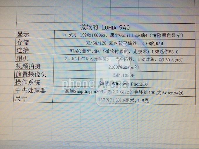 В сети появилась информация о смартфонах Microsoft Lumia 1330 и Lumia 940-3