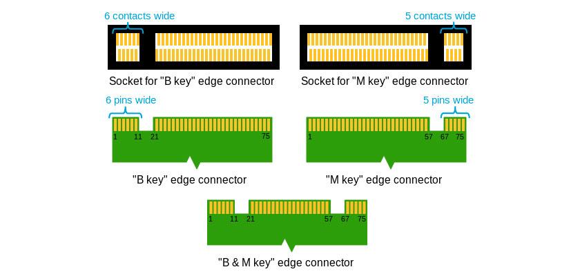 m-2-keys.jpg