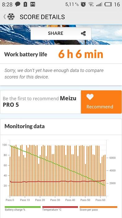 Обзор флагманского смартфона Meizu Pro 5-12