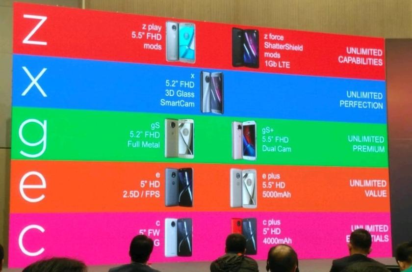 Moto X4 получит Snapdragon 630 и8+12 мегапиксельную двойную камеру