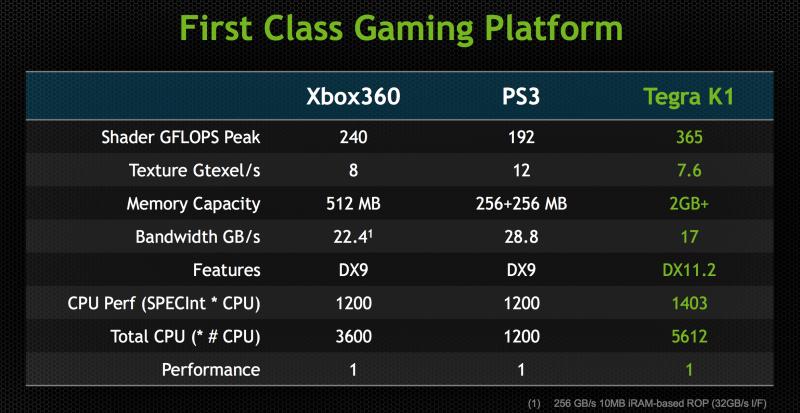 Обзор игрового планшета Nvidia Shield Tablet-15