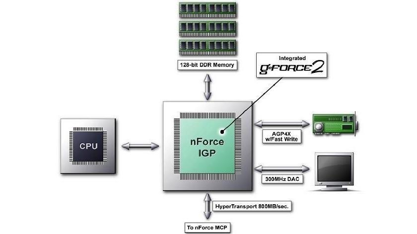 Легенды Силиконовой долины: история NVIDIA-8