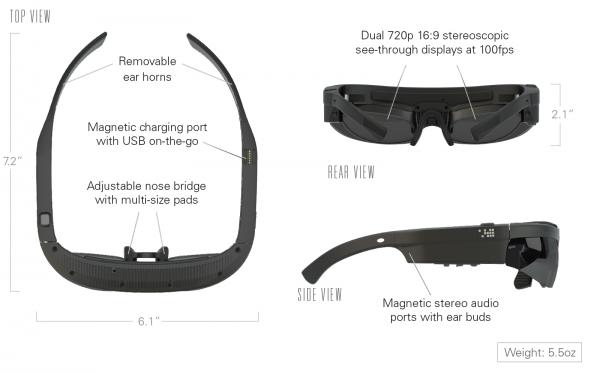 Полностью автономные «умные» очки ODG R-7 с мощной начинкой-3