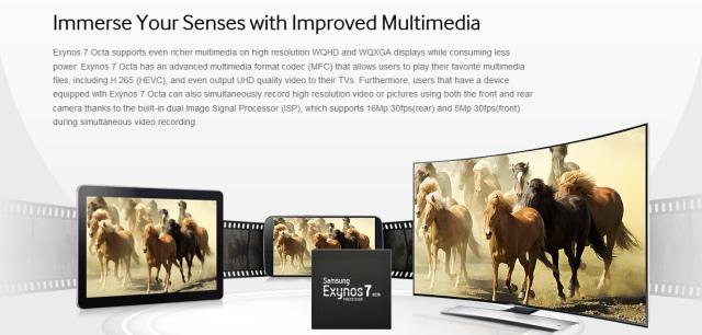 Samsung анонсировала процессор Exynos 7 Octa: 57% прирост производительности над Exynos 5 Octa-2