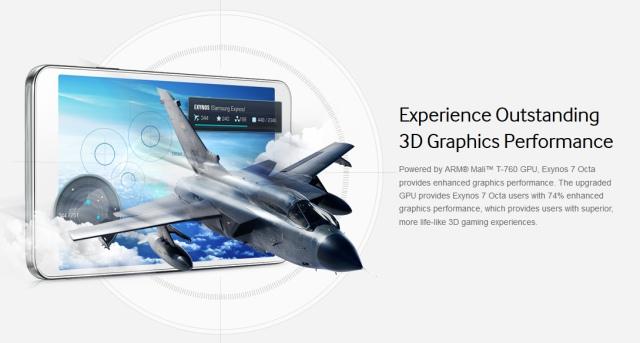Samsung анонсировала процессор Exynos 7 Octa: 57% прирост производительности над Exynos 5 Octa-3