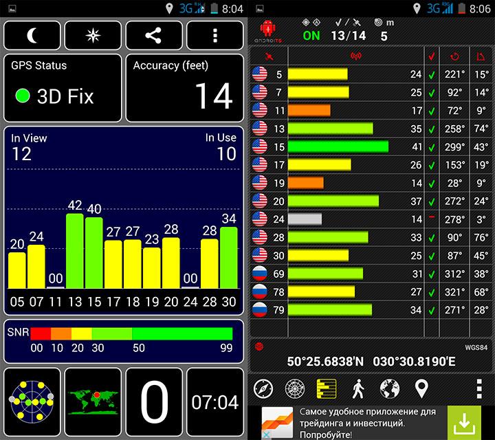 Обзор защищенного смартфона Sigma mobile X-Treme PQ30-19