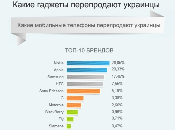 знакомства в украине slando