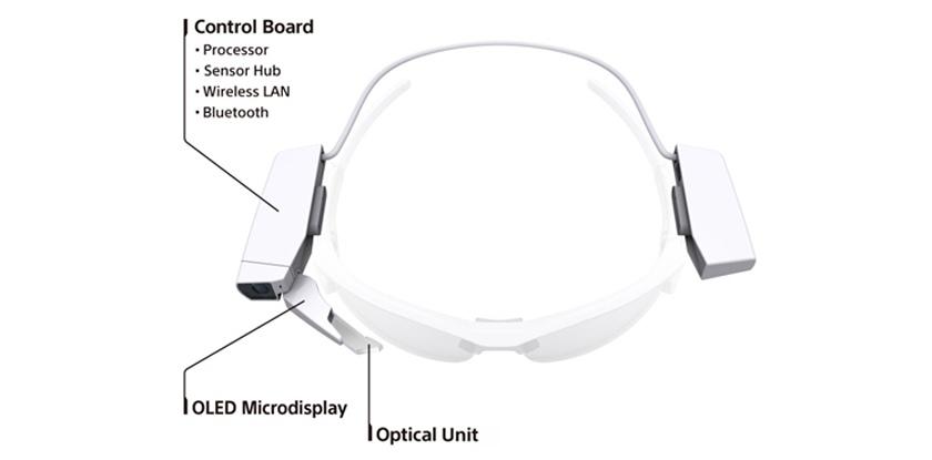 Sony выпустит модуль для превращения обычных очков в «умные»