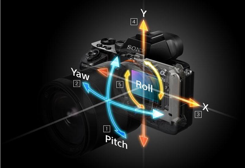 Sony A7 II: полнокадровая беззеркальная камера со встроенной 5-осной стабилизацией изображения-2
