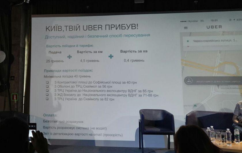 Uber озвучил тарифы на транспортировки  вКиеве