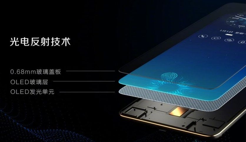 vivo-x20-plus-screen-fingerpring-sensor.jpg