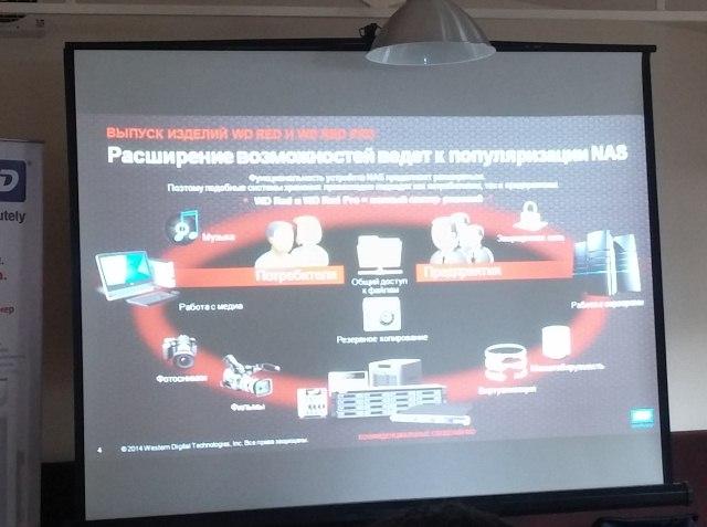 Презентация обновленных жестких дисков WD Red и Red Pro для домашних и офисных сетевых хранилищ-2