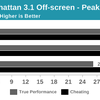huawei-benchmark-cheating-5.png