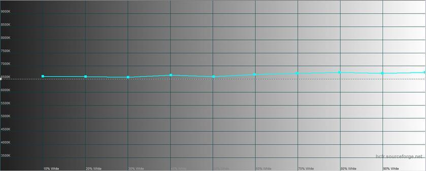 Обзор POCO M3: бюджетный бестселлер с большой батареей-50