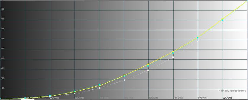 Обзор Samsung Galaxy M31 и Galaxy M21: ложка корейского дёгтя в бочку китайского мёда-69