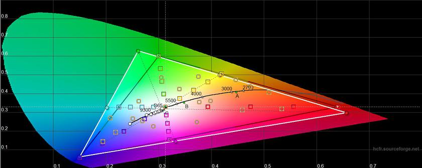Обзор Samsung Odyssey G9: первый в мире геймерский монитор с радиусом изгиба 1 метр-117